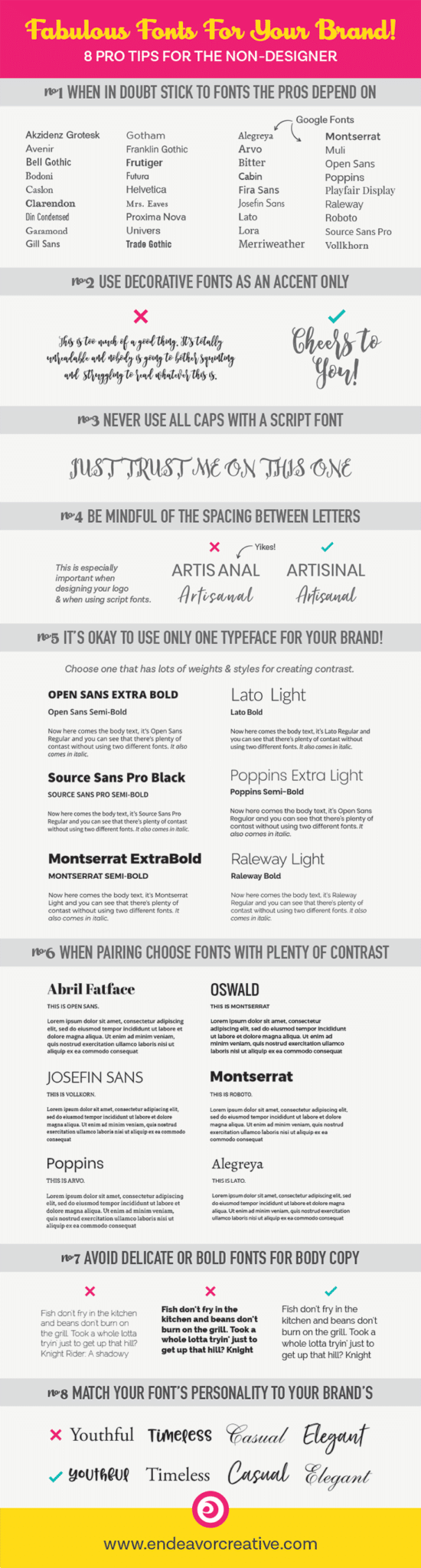 Brand Fonts Infographic Design Tips Google Fonts Typography